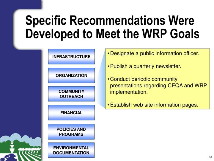Specific Recommendations Were Developed to Meet the WRP Goals
