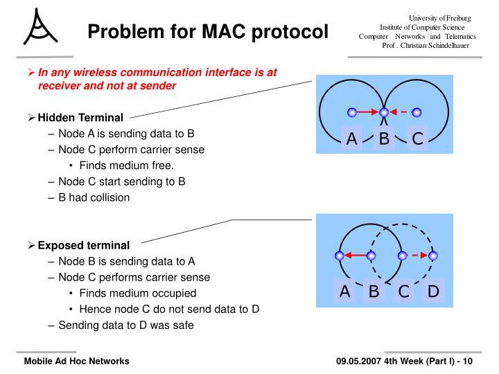 Problem for MAC protocol
