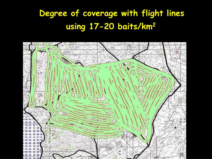 Degree of coverage with flight lines