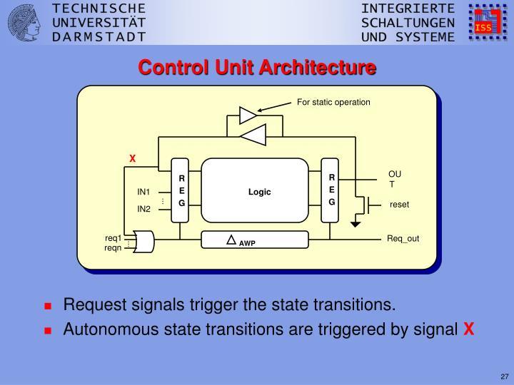 Control Unit Architecture