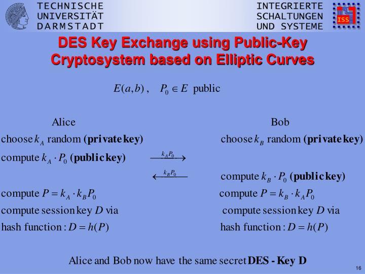 DES Key Exchange using Public-Key Cryptosystem based on Elliptic Curves