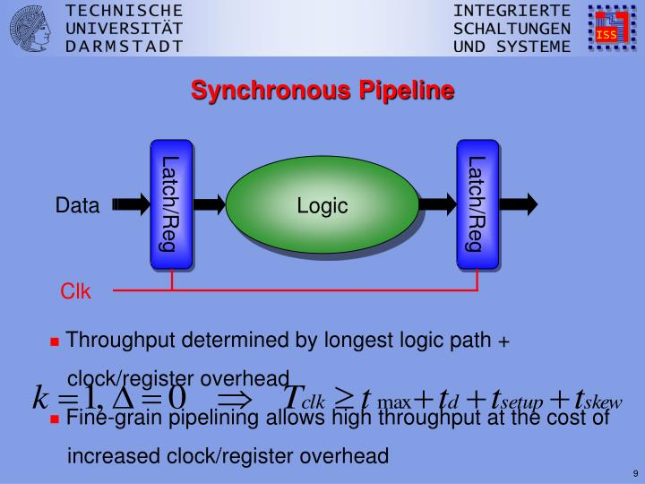 Synchronous Pipeline