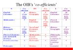 the oib s co efficients