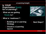 is your organization ready for e learning
