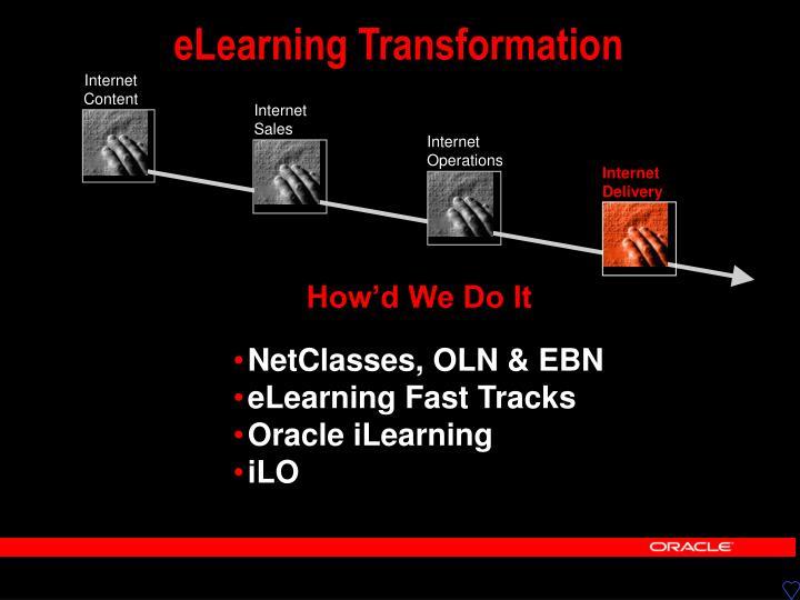 eLearning Transformation
