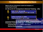 the elearning imperative for oracle