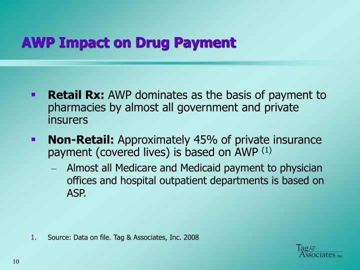 AWP Impact on Drug Payment