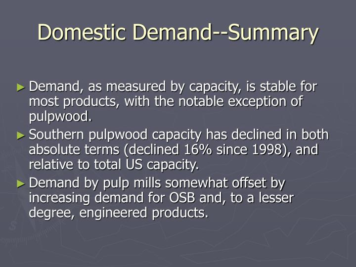 Domestic Demand--Summary