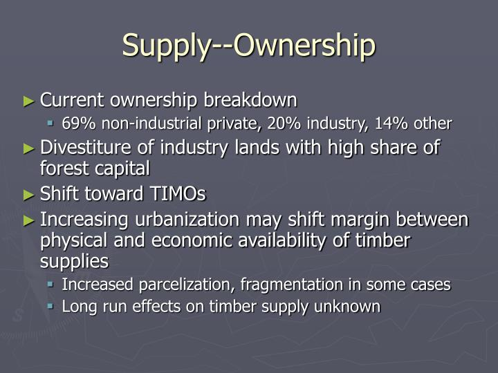 Supply--Ownership