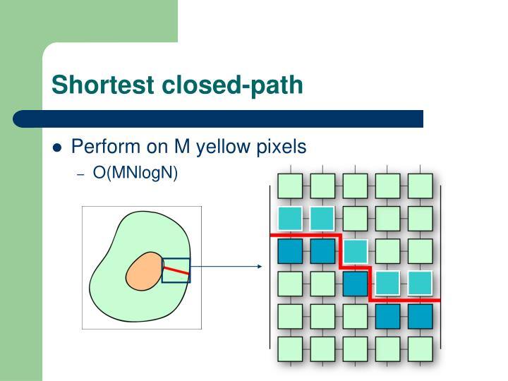 Shortest closed-path
