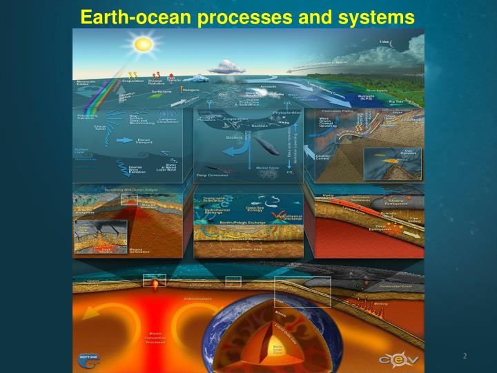 Earth-ocean processes and systems