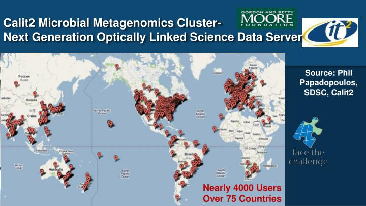 Calit2 Microbial Metagenomics Cluster-
