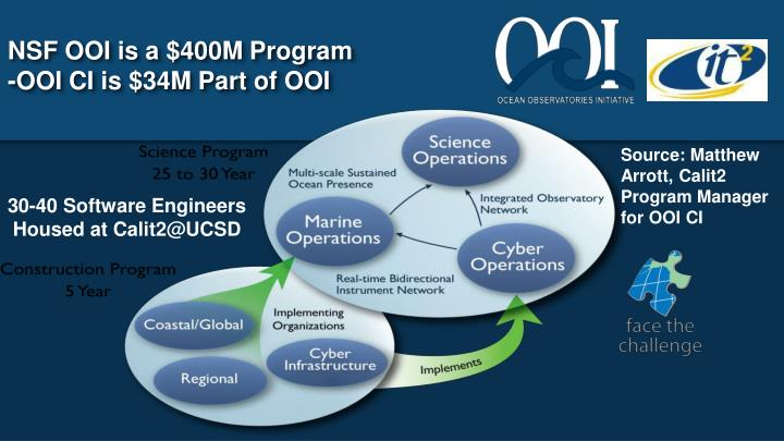 NSF OOI is a $400M Program