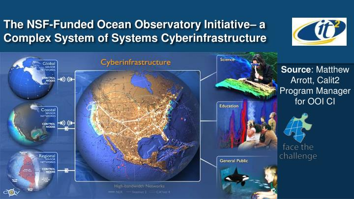 The NSF-Funded Ocean Observatory Initiative– a Complex System of Systems Cyberinfrastructure