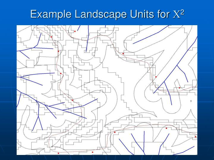 Example Landscape Units for