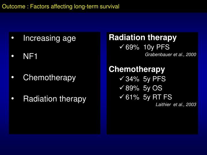 Outcome : Factors affecting long-term survival