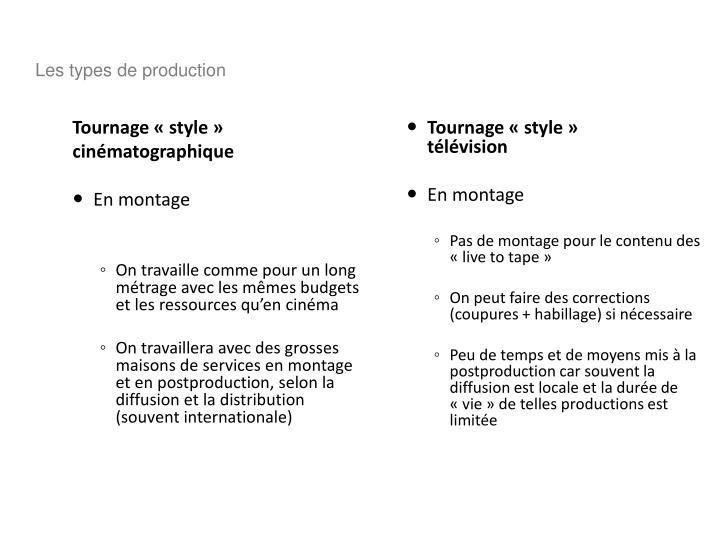 Les types de production