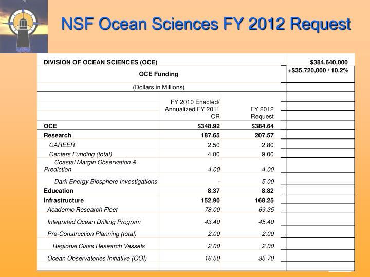 NSF Ocean Sciences FY 2012 Request