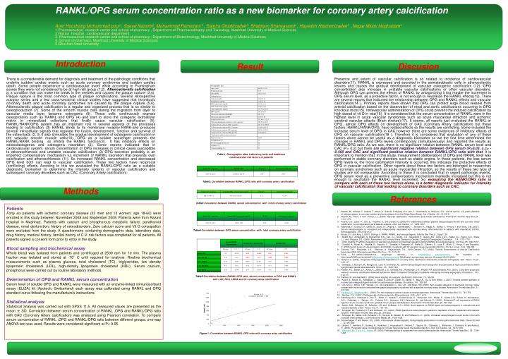 RANKL/OPG serum concentration ratio as a new biomarker for coronary artery