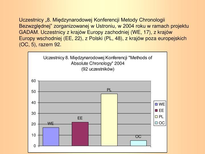 """Uczestnicy """"8. Międzynarodowej Konferencji Metody Chronologii Bezwzględnej"""" zorganizowanej w Ustroniu, w 2004 roku w ramach projektu GADAM. Uczestnicy z krajów Europy zachodniej (WE, 17), z krajów Europy wschodniej (EE, 22), z Polski (PL, 48), z krajów poza europejskich (OC, 5), razem 92."""