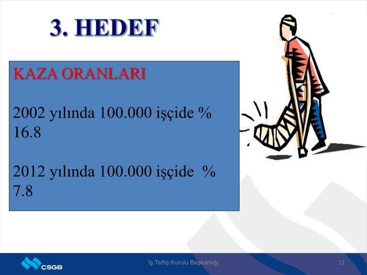 3. HEDEF