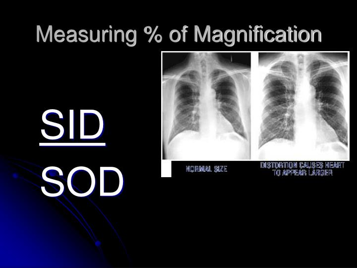 Measuring % of Magnification