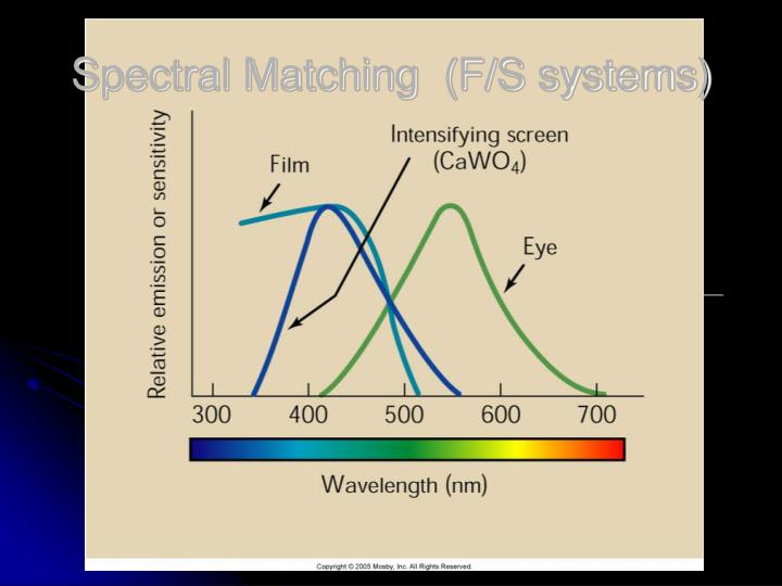 Spectral Matching  (F/S systems)