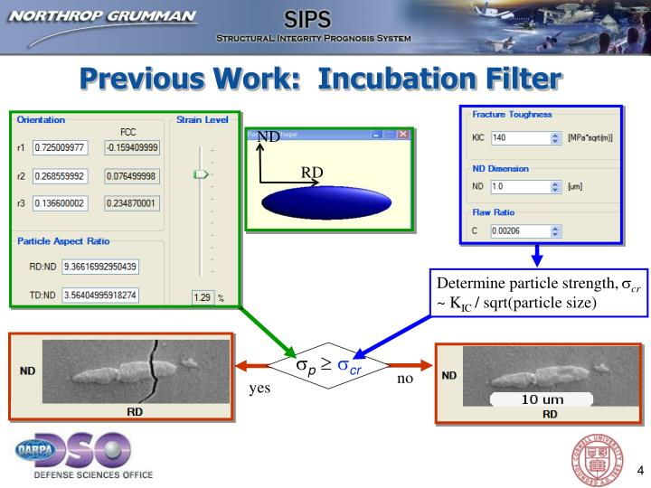 Previous Work:  Incubation Filter