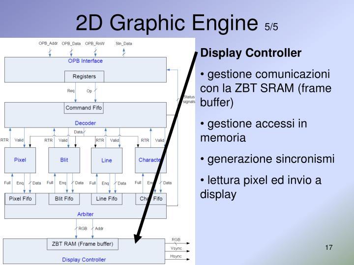 2D Graphic Engine