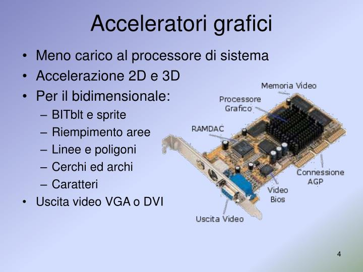 Acceleratori grafici