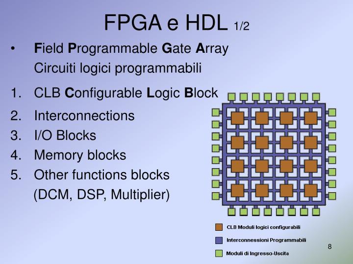 FPGA e HDL