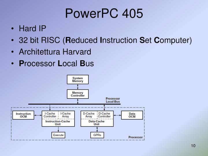 PowerPC 405