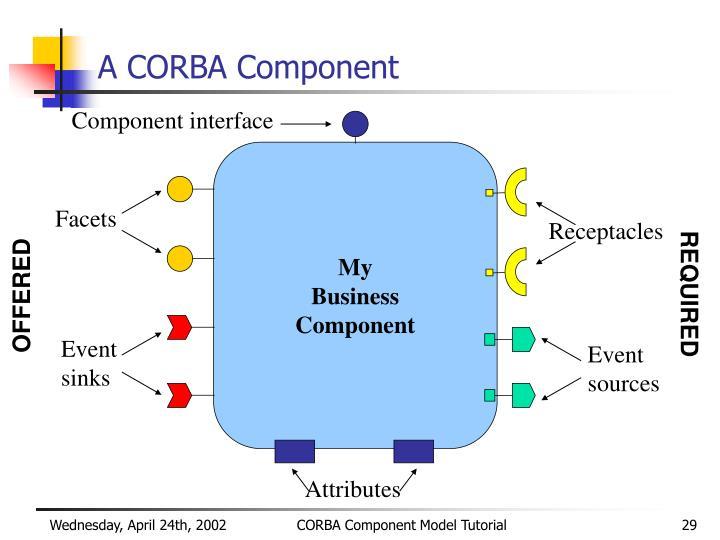 A CORBA Component