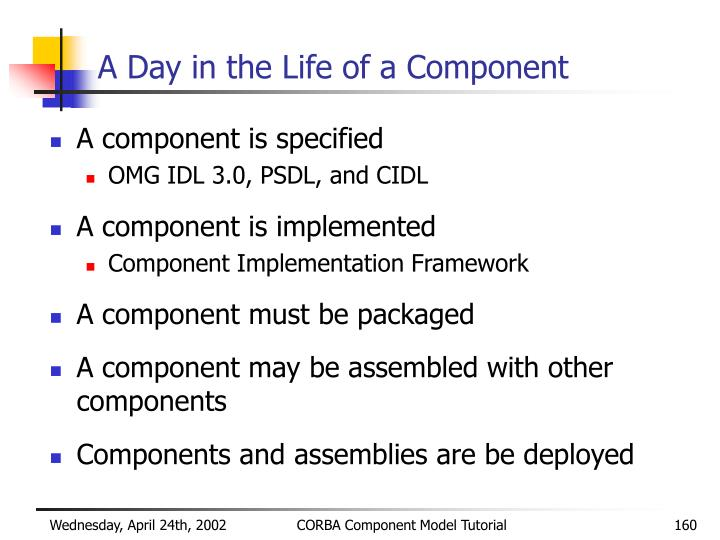 A Day in the Life of a Component