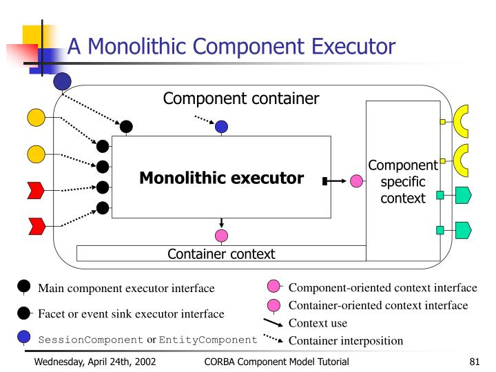 A Monolithic Component Executor