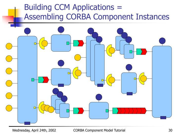 Building CCM Applications =