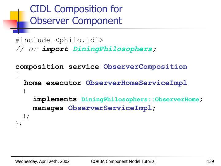 CIDL Composition for