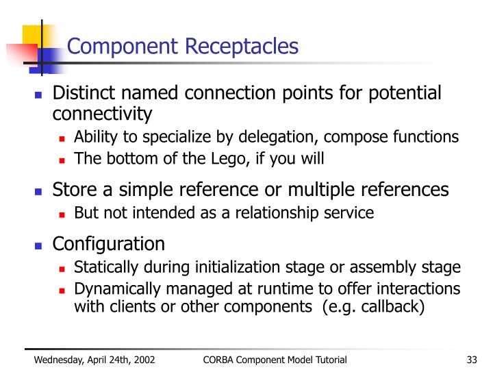 Component Receptacles
