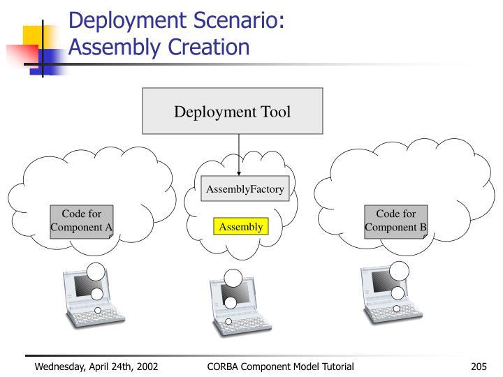 Deployment Scenario: