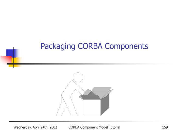 Packaging CORBA Components