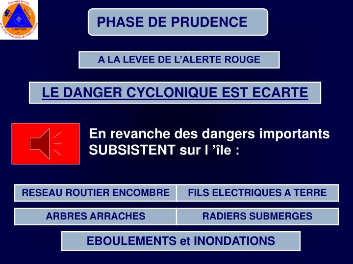PHASE DE PRUDENCE