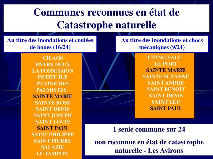 Communes reconnues en état de Catastrophe naturelle