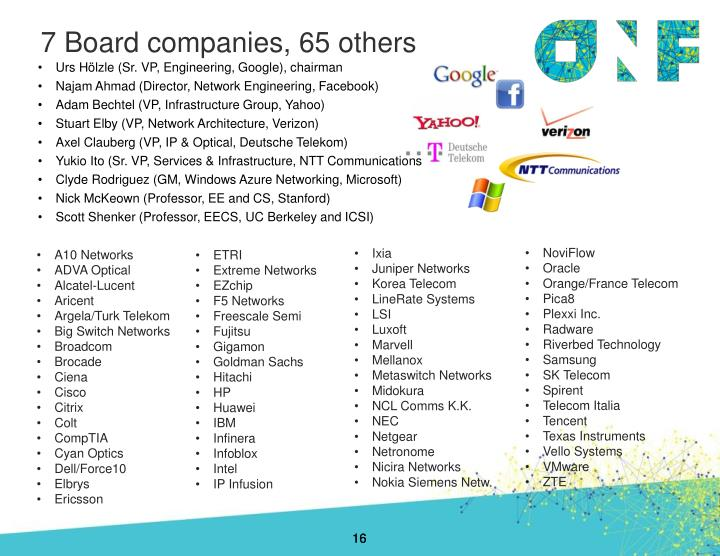 7 Board companies, 65 others