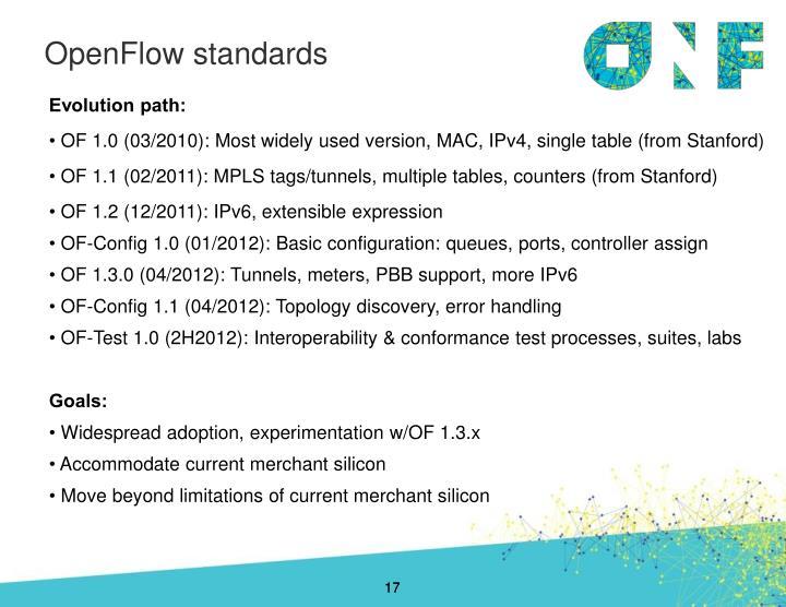 OpenFlow standards