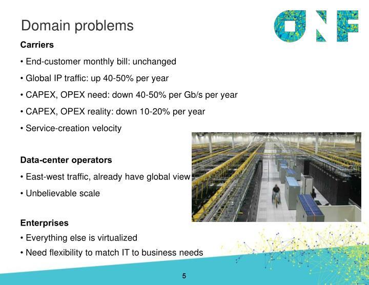 Domain problems