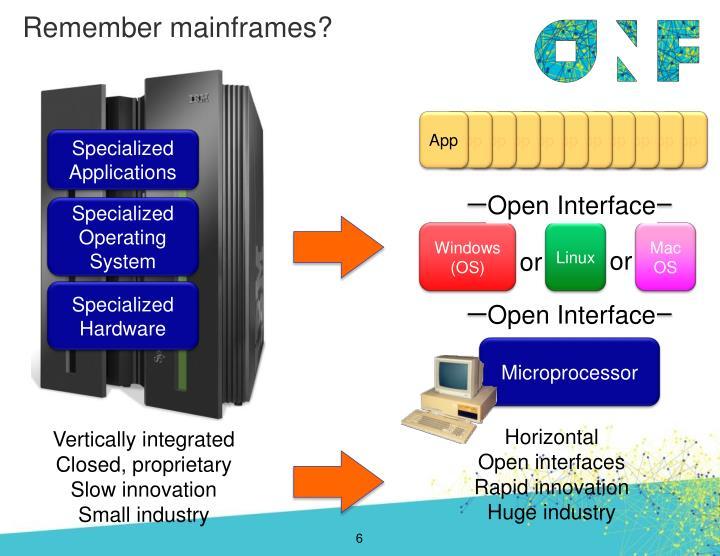 Remember mainframes?