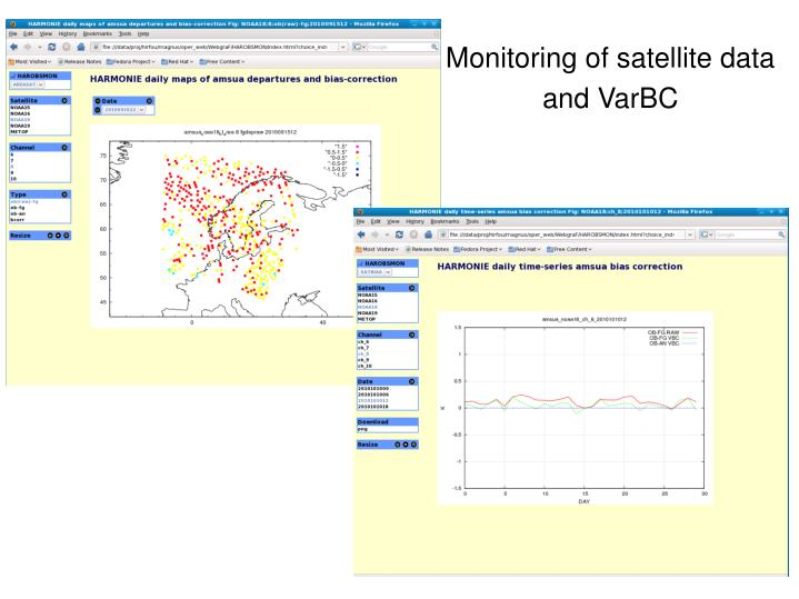 Monitoring of satellite data