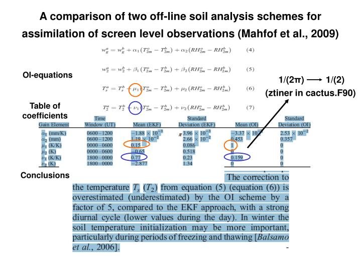 A comparison of two off-line soil analysis schemes for assimilation of screen level observations (Mahfof et al., 2009)