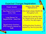 expected changes registration