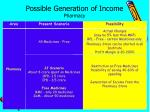 possible generation of income pharmacy